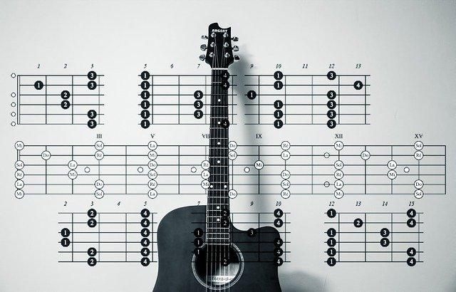 【ギター初心者向け】Fコード攻略☆この押さえ方もアリ!